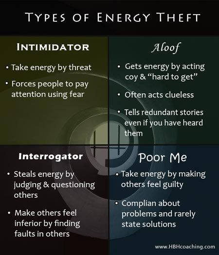 The 4 types of energy theft